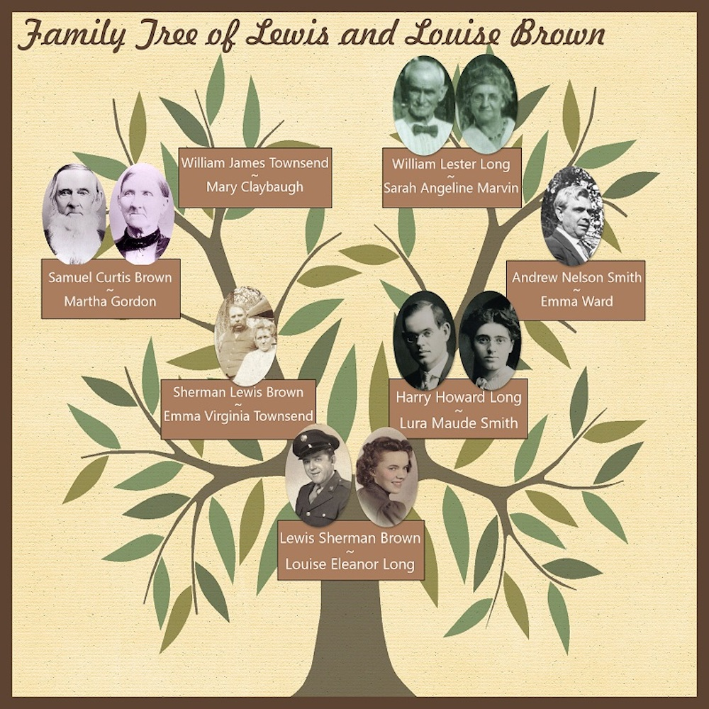 5 ways to display your family tree research