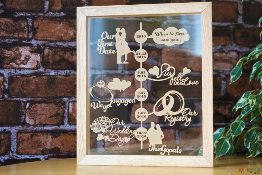 personalised story of us timeline papercut