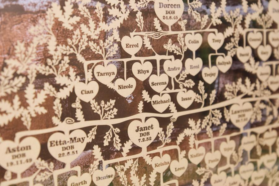 large family genealogy tree papercut your family history papercut