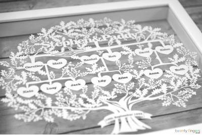 Family Genealogy Tree